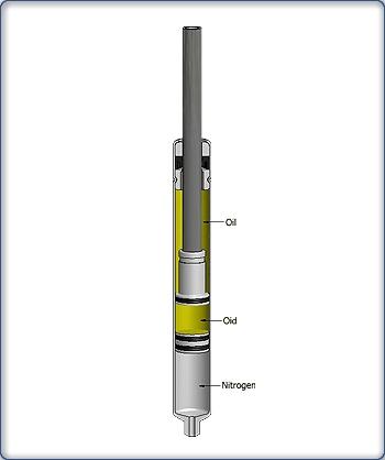 AM18肩控任意點鎖定油氣壓棒